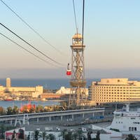 City Pass Barcelona - Barcelona Cable Car: Online Ticket
